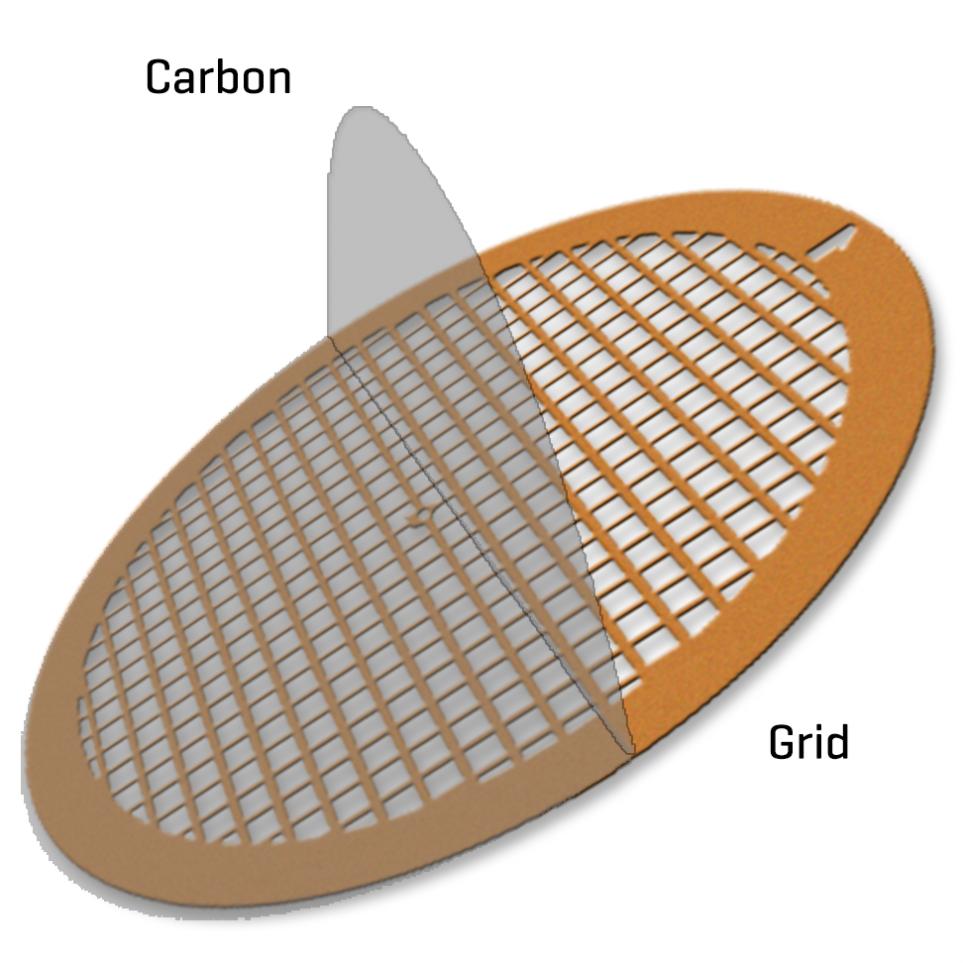 Carbon film on Copper 200 mesh (50)