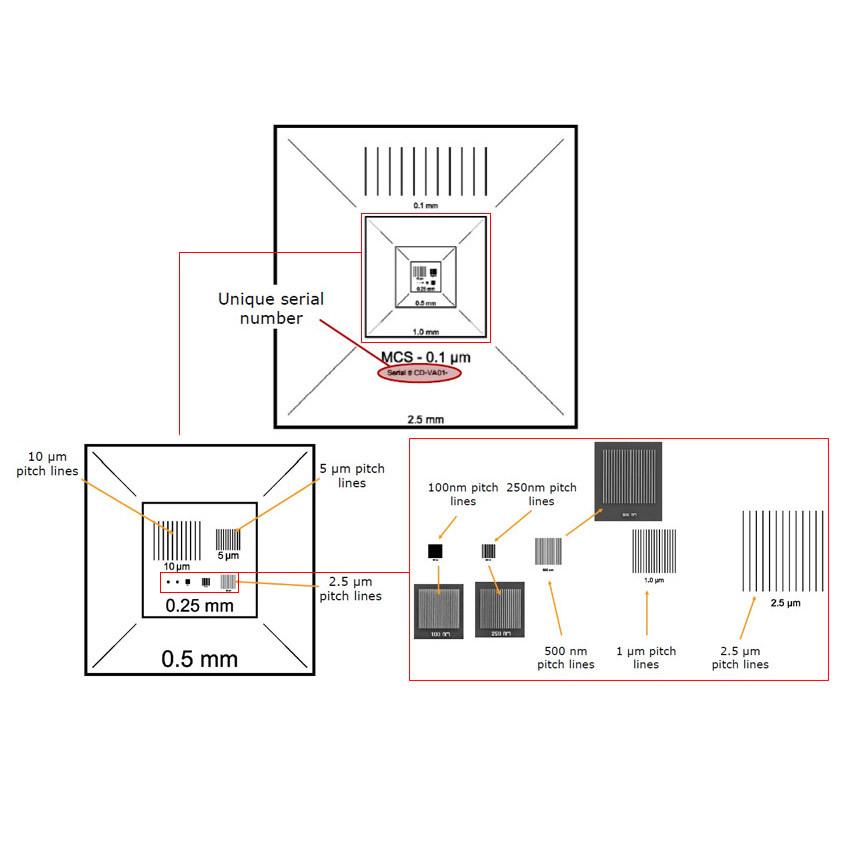 MCS-magnification-calibration