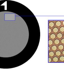 TG1500HH Copper  Fine hex TEM grid, pack of 100
